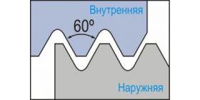 ISO метрическая резьба полный профиль 60°